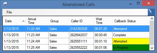 Sample Abandoned Call List